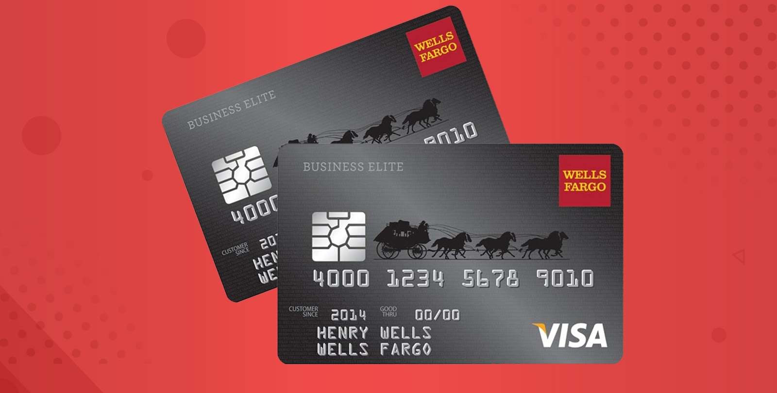 Capital One® Spark® Miles Select for Business - Top10 credit cards